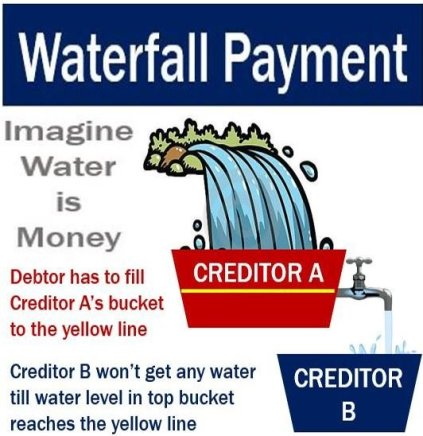 Waterfall payment