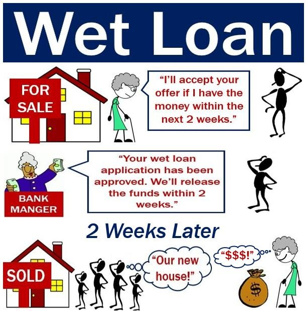 What is a wet loan? Definition and meaning - Market Business News