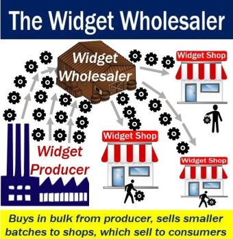 What is a wholesaler? Definition and meaning - Market