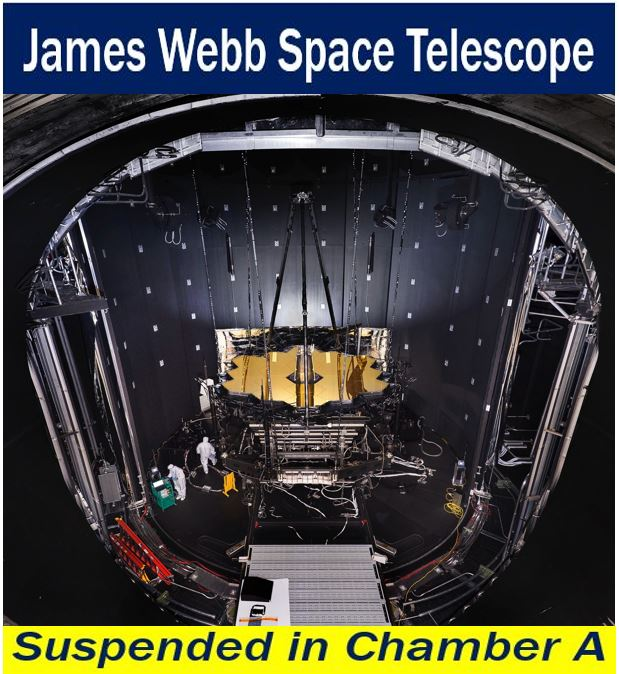 James Webb Space Telescope - suspended