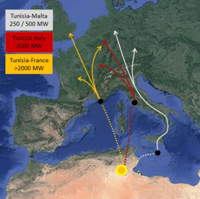 Sahara Desert TuNur solar plant undersea cables