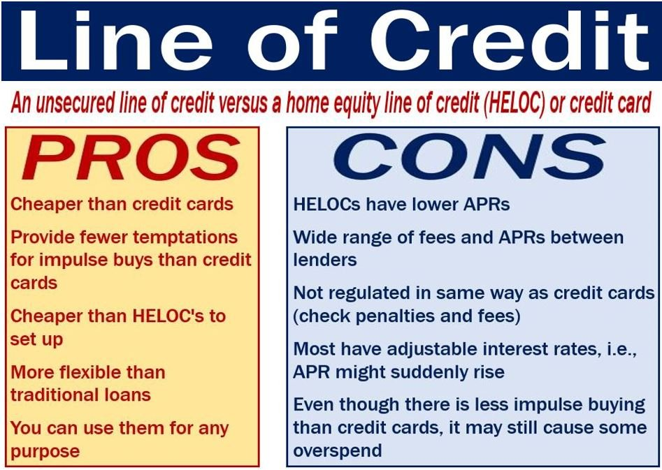 What is a line of credit? Definition and meaning - Market Business