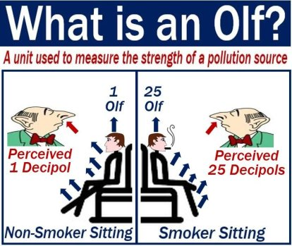 An olf - image explanation with examples