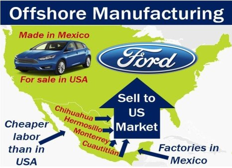 Offshore manufacturing - image showing example
