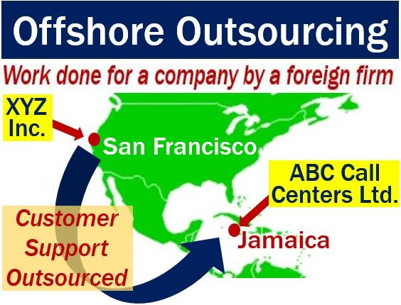 Offshore Outsourcing Definition And Meaning Market Business News