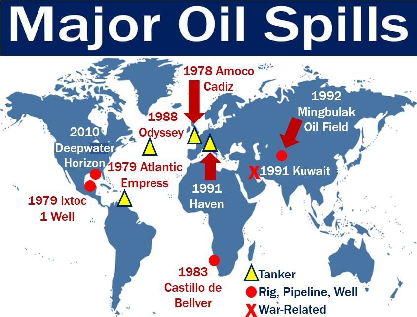 Oil spill - definition and examples - Market Business News