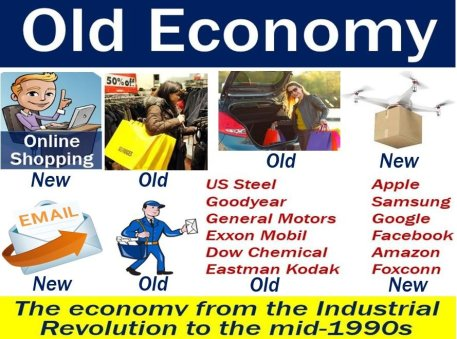 Old economy - image with explanation and examples