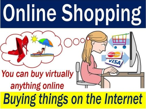 Online Shopping Definition And Meaning Market Business News
