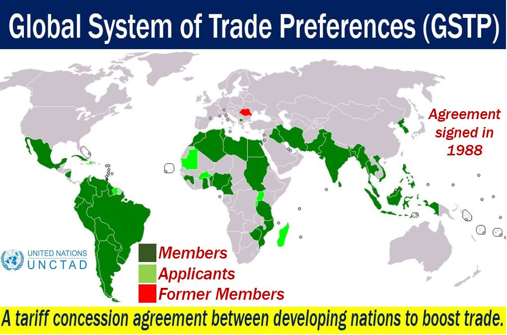 GSTP - Global System of Trade Preferences