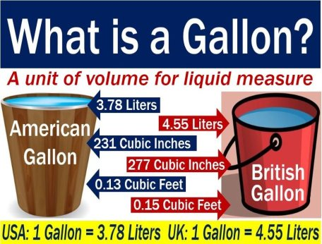 Gallon - definition of British and American meanings