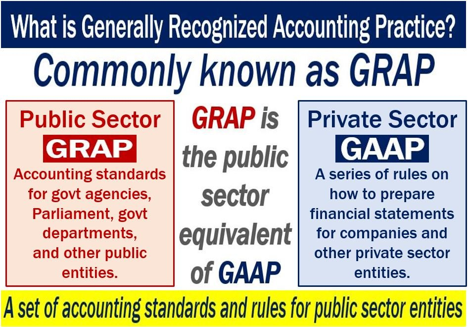 What is generally recognized accounting practice (GRAP