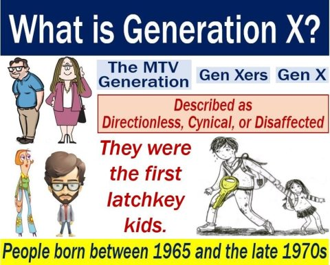 Generation X - definition and images