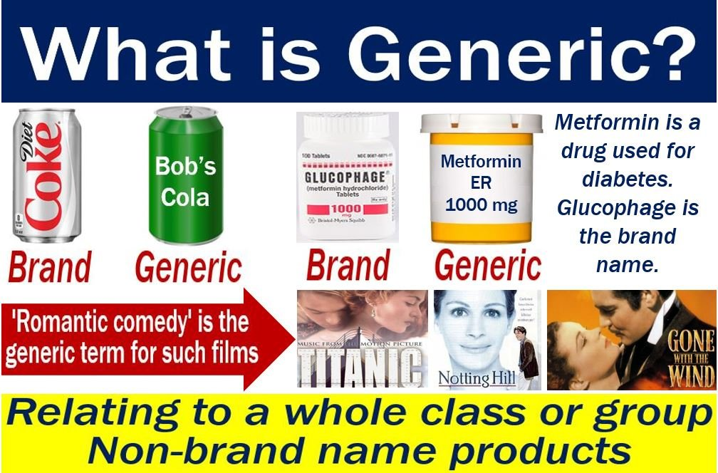 Generic - definition and meaning - Market Business News