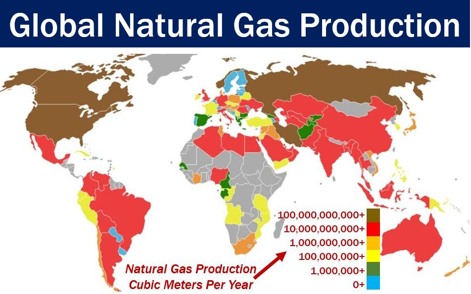 Global natural gas production