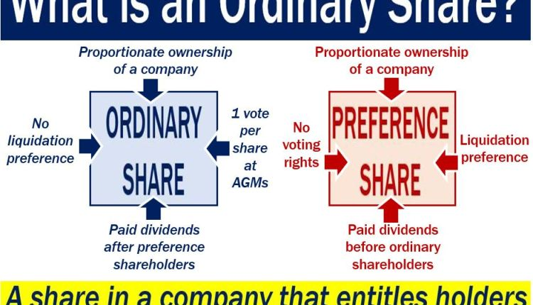 Ordinary share – compared to preference share