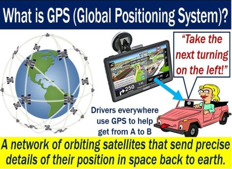 GPS Global Positioning System - definition and images