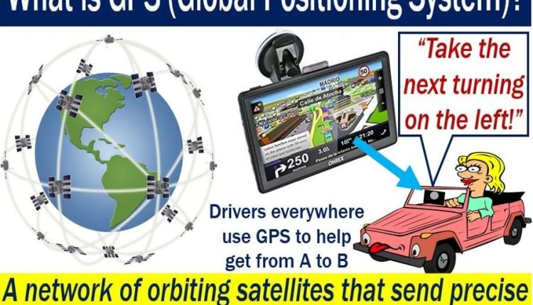 GPS Global Positioning System – definition and images