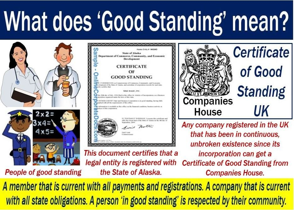 Good Standing Definition And Meaning Market Business News