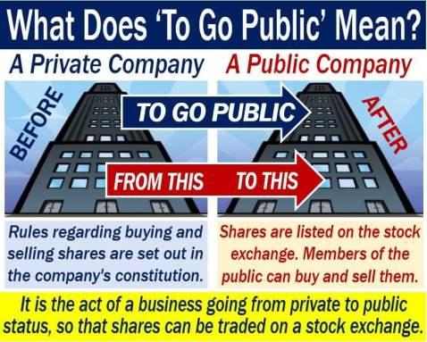 buying exchange company
