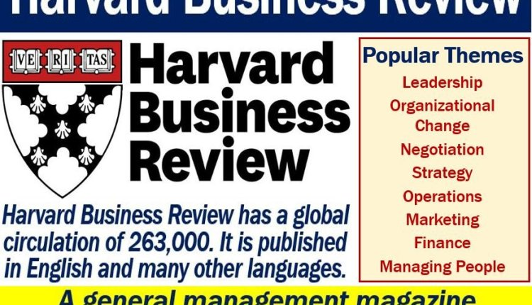 Harvard Business Review – definition and themes