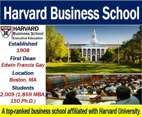 Harvard Business School - images with data