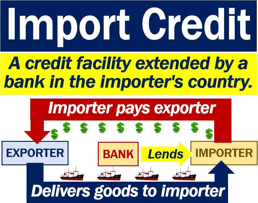 Import credit - definition and example - Market Business News