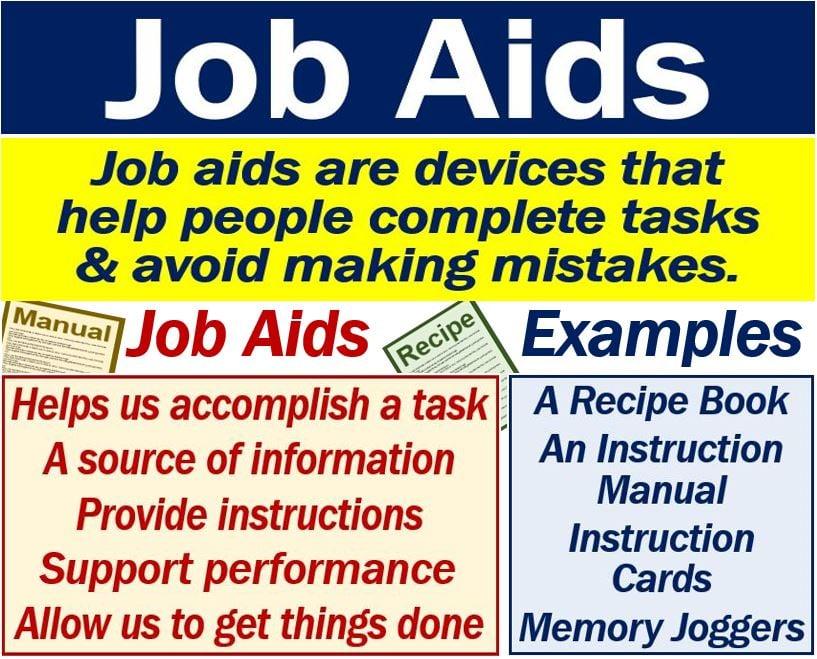 Job Aids - Definition und Beispiele