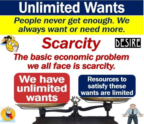 What are unlimited wants? Definition and examples - Market