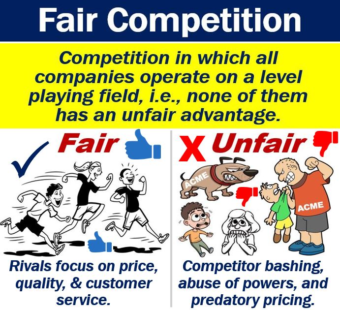What Is Fair Competition Definition And Examples Market Business News