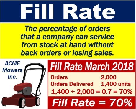 Fill Rate