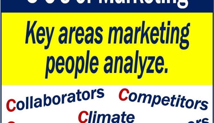 Five C's of Marketing Definition