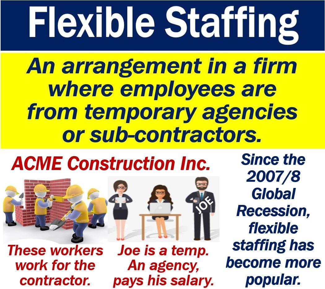 Flexible Staffing