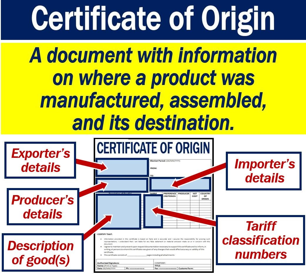 What Is A Certificate Of Origin Definition And Example Market