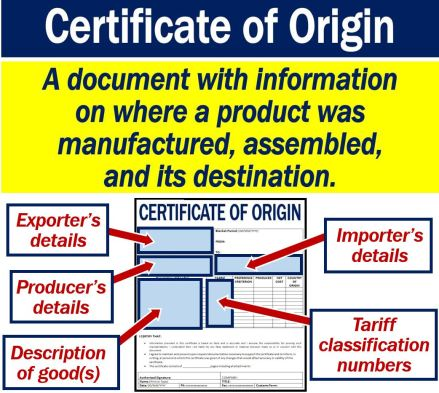 What is a Certificate of Origin? Definition and example - Market ...