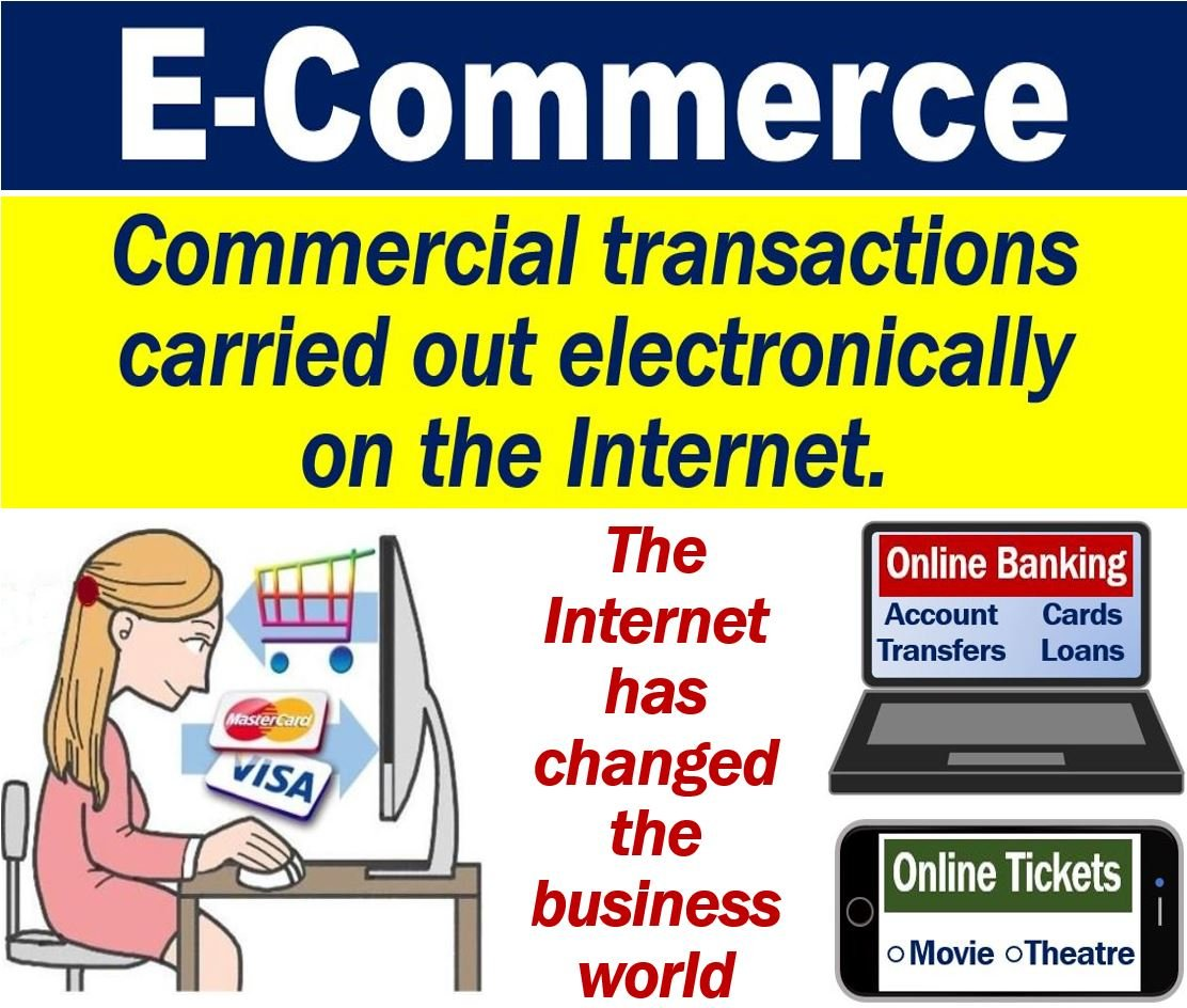 what is e-commerce? definition and examples - market business news