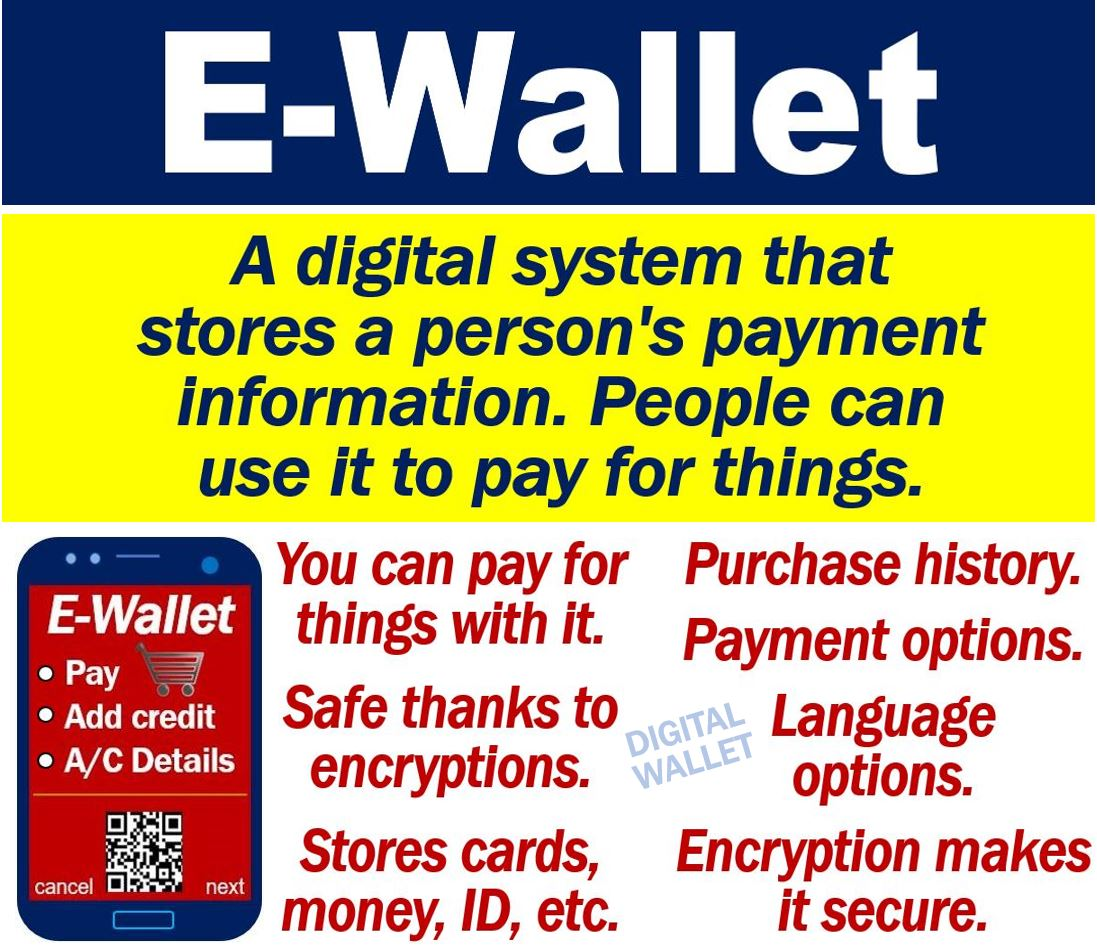 What is an e-wallet? Definition and examples - Market Business News