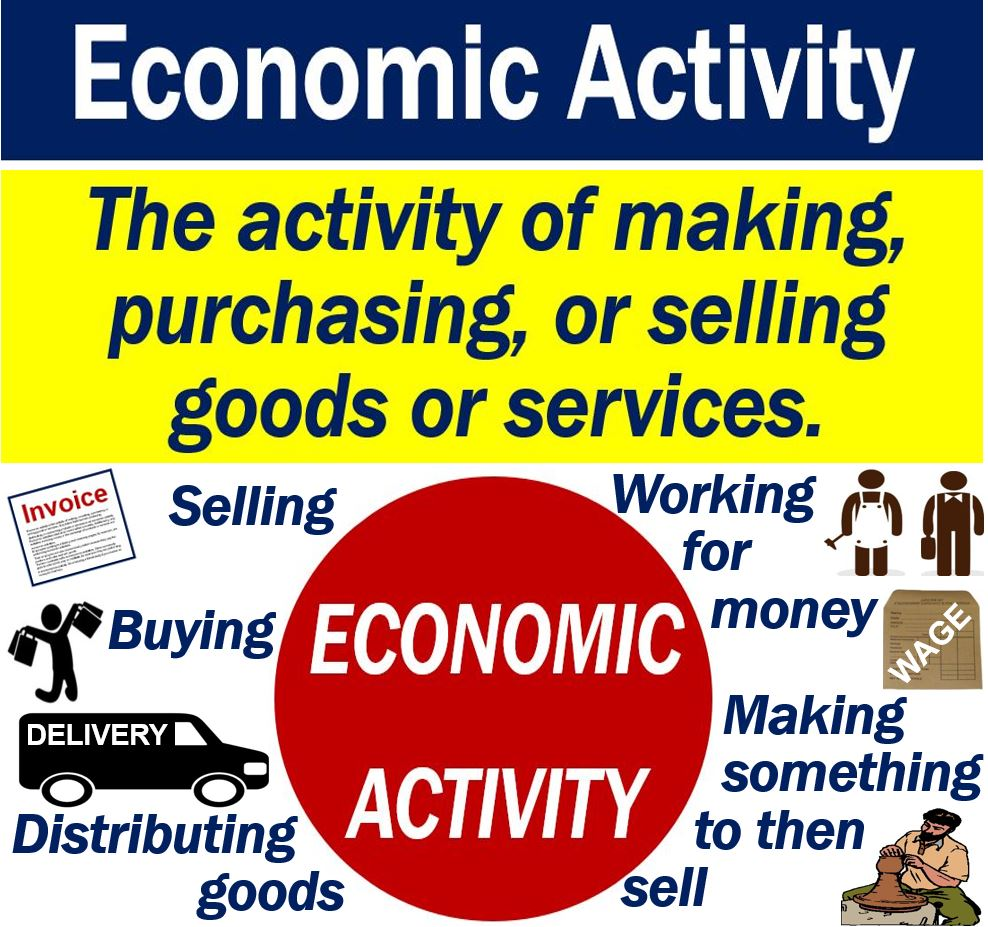 What Is Economic Activity Definition And Examples