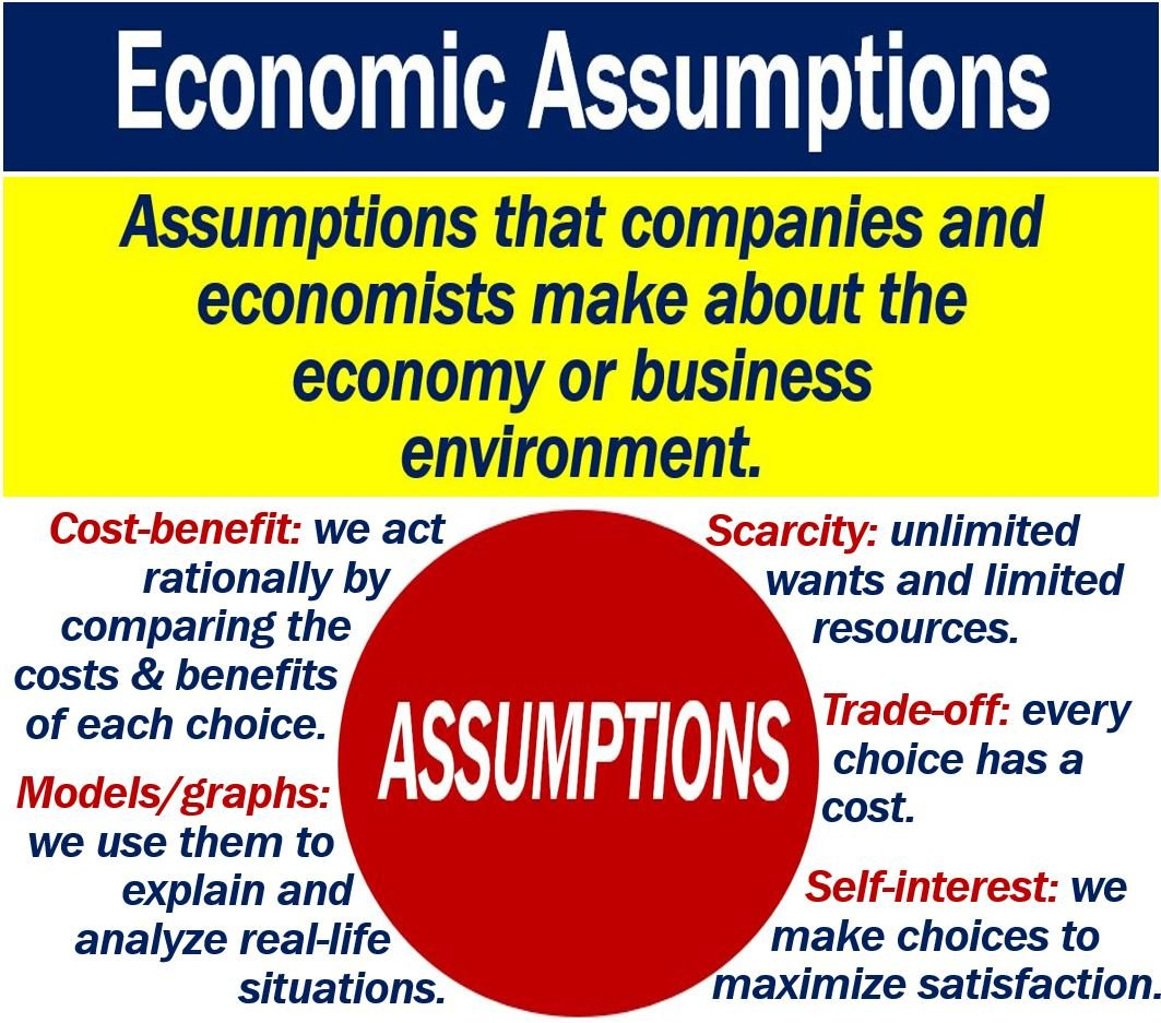 what are economic assumptions? definition and examples - market