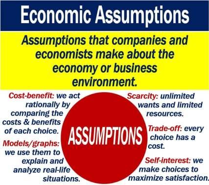 Economic Assumptions