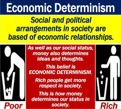 Economic determinism