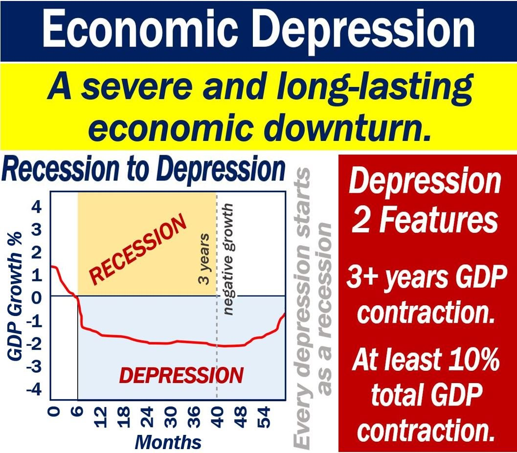 what is an economic depression? definition and examples - market