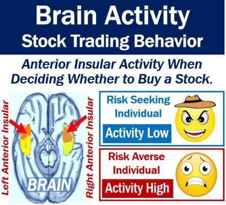 Brain activity determine stock trading behavior