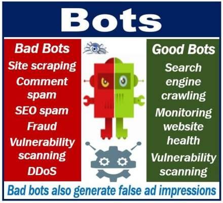 Good and bad bots