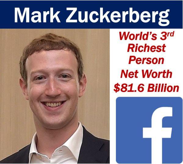 Mark Zuckerberg, Facebook CEO, world's third wealthiest person