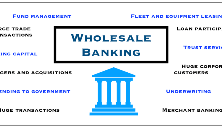Wholesale_Banking