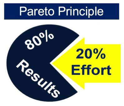 Pareto_Principle
