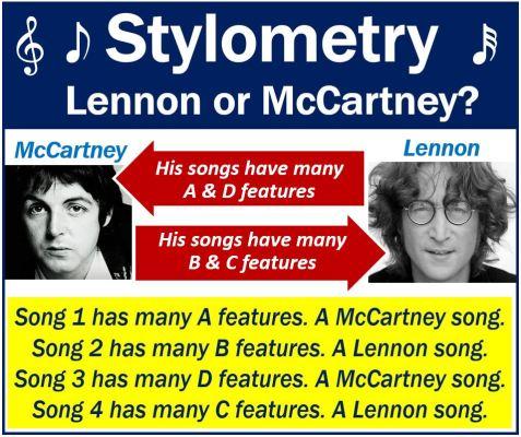 Stylometry - Lennon or McCartney
