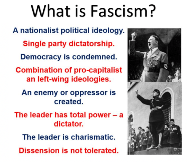 What_Is_Fascism