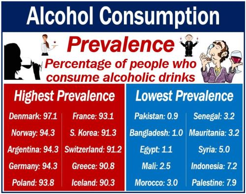 Alcohol consumption prevalence by country