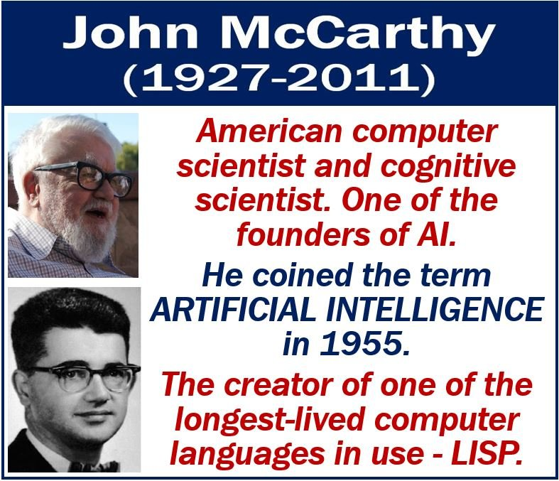 John McCarthy - coined term Artificial Intelligence